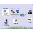 灌区调度自动化系统