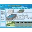 水源井远程测控系统